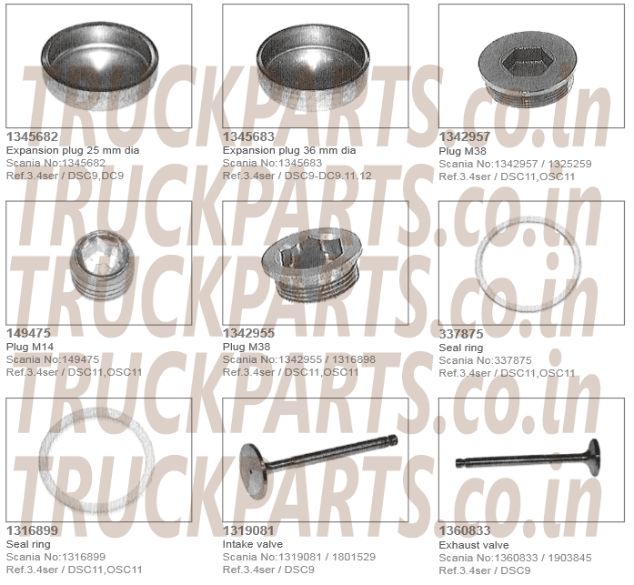 Scania Truck Parts in India