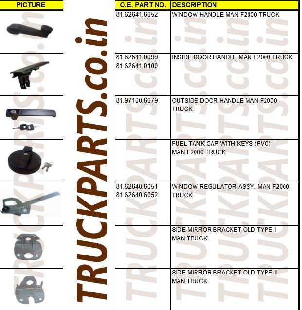 man truck parts india