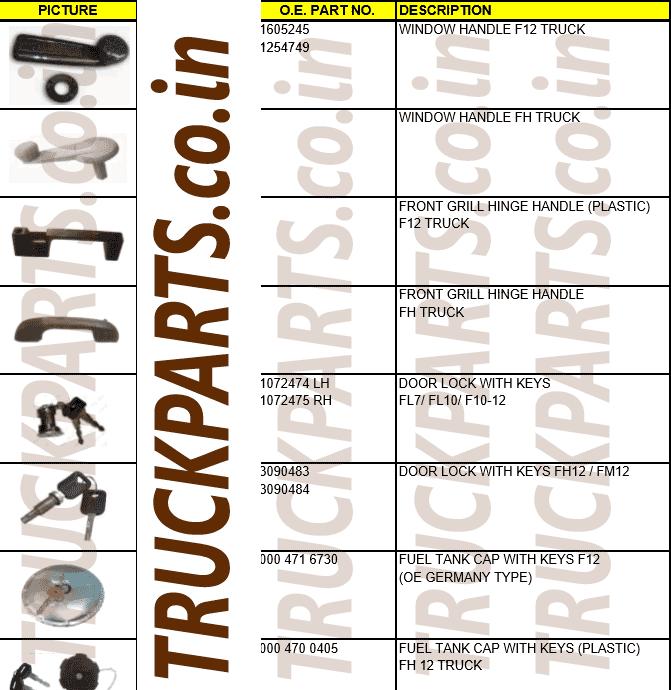 volvo truck parts india